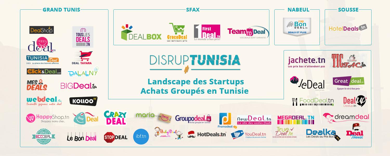Achat groupé en Tunisie